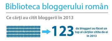 biblioteca-bloggerului-roman
